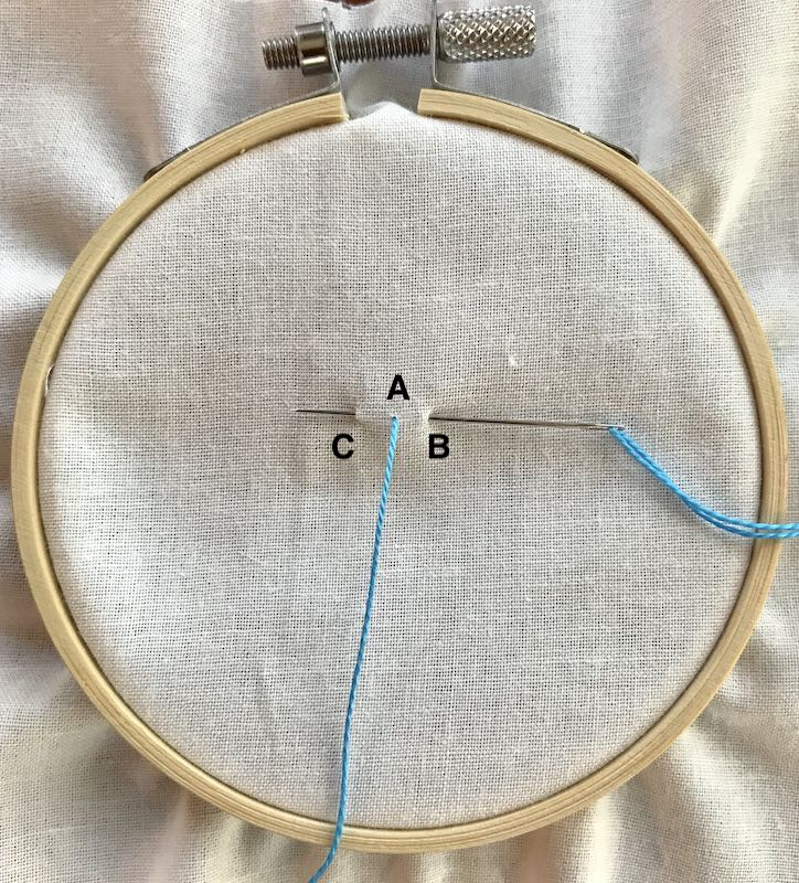 How to embroider the back stitch step 1