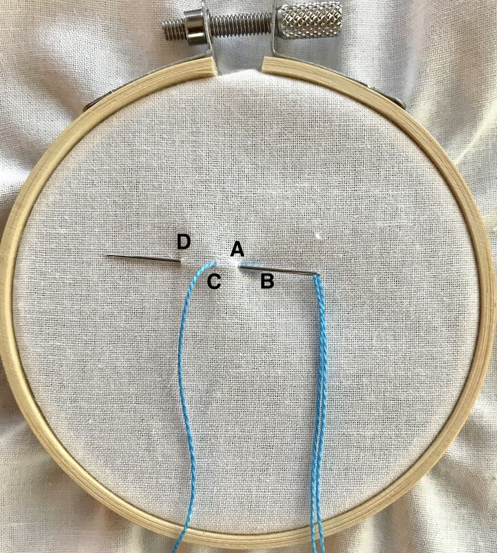 How to embroider the back stitch step 2