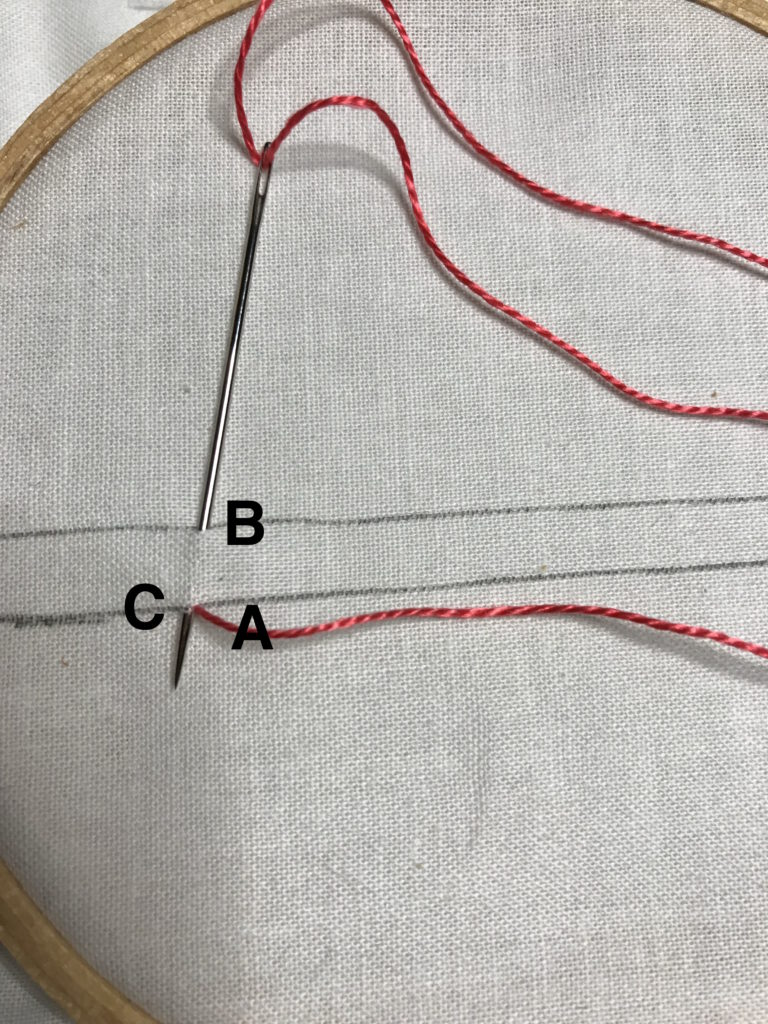 Starting the blanket stitch