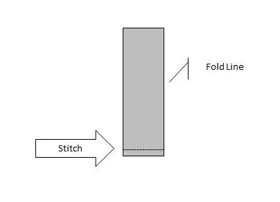 Field Notes & Passport Wallet Step 3