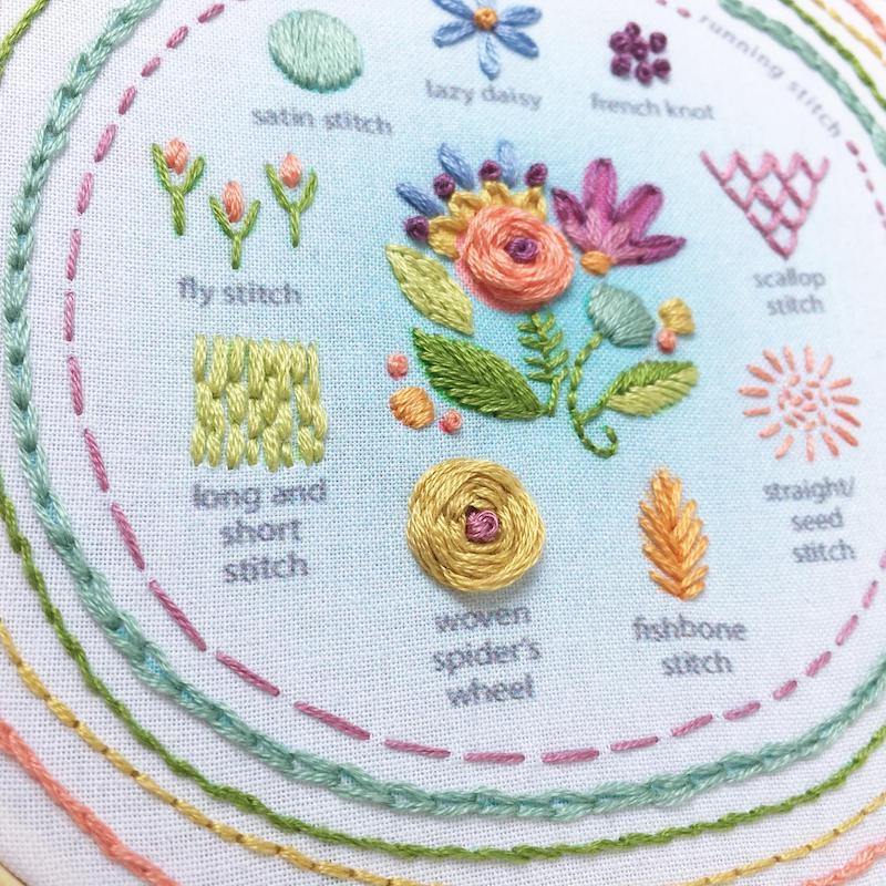 Aimee's stitch sampler